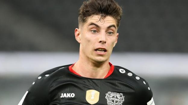Bayer Leverkusen delay Kai Havertz's transfer to Chelsea