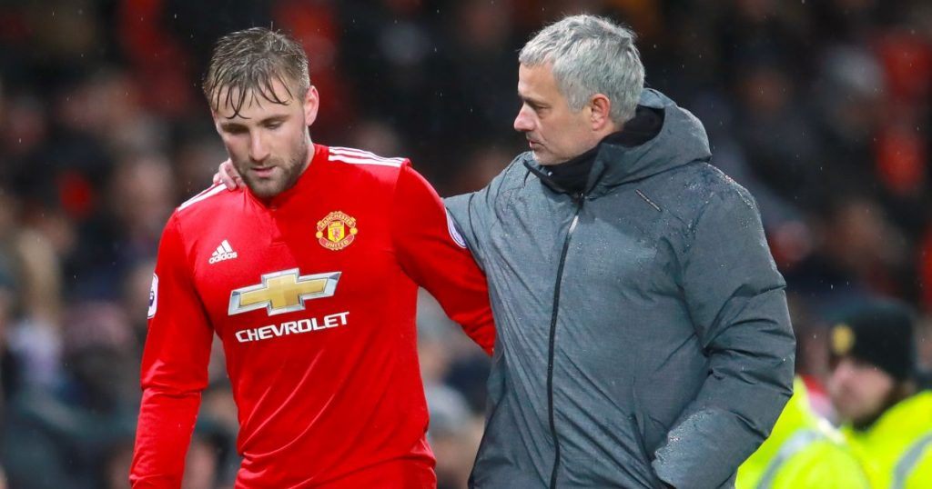 Mourinho finally admits error with Luke Shaw at Man Utd
